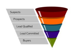 Sales Funnel_VOX for Equipment Manufacturing